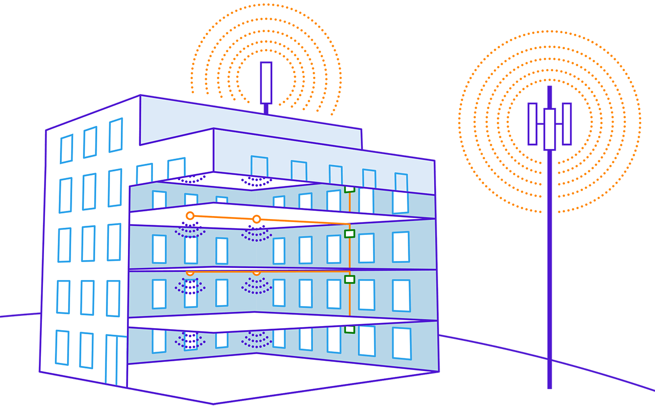 In-building Cellular Coverage